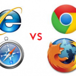open source vs proprietary browser market share