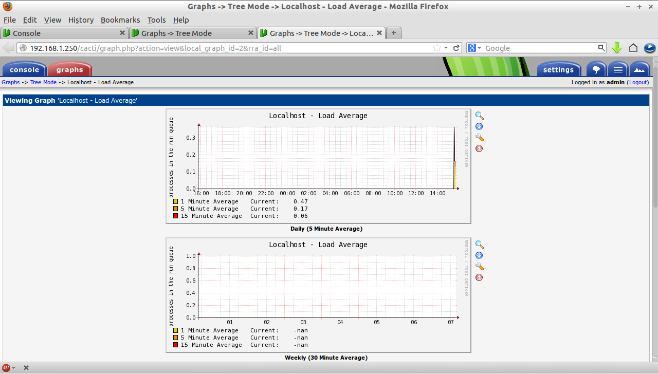 Graphs -- Tree Mode -- Localhost - Load Average - Mozilla Firefox_018