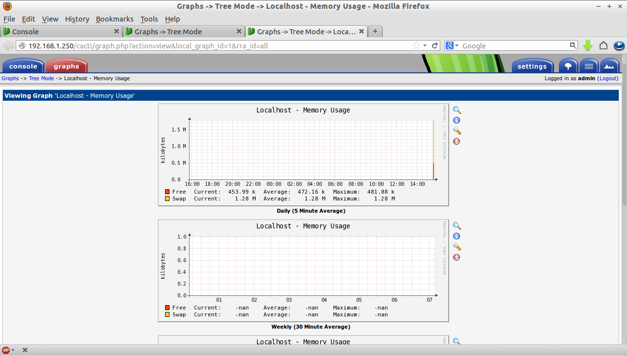 Graphs -- Tree Mode -- Localhost - Memory Usage - Mozilla Firefox_016