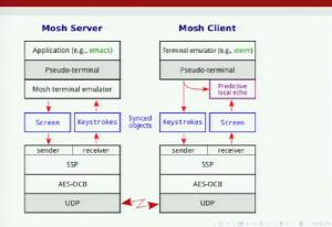 Mosh Server/Clinet