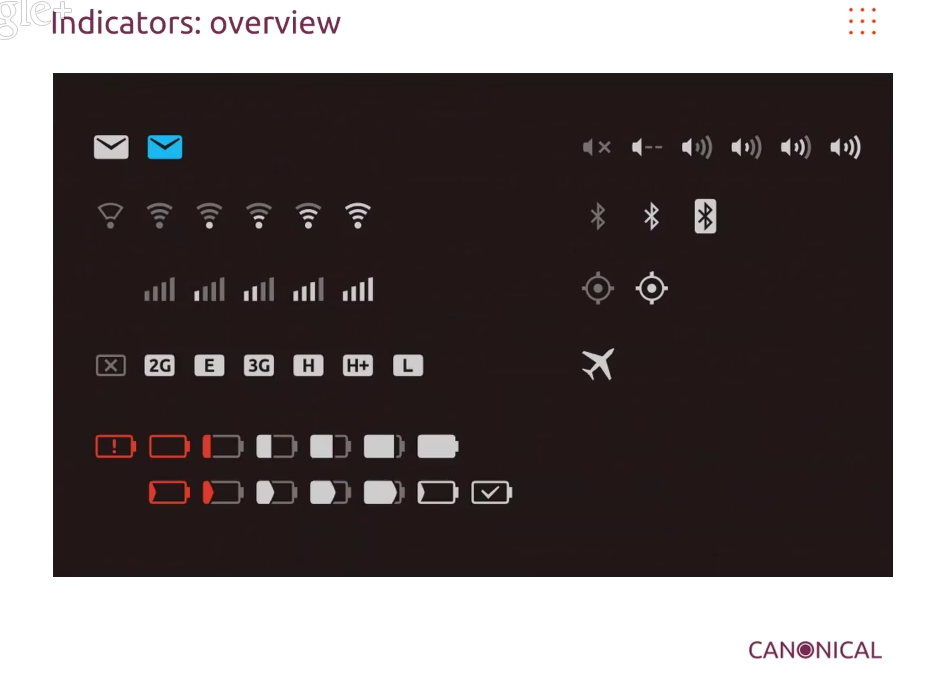 ubuntu-trusty-icon-theme-indicators