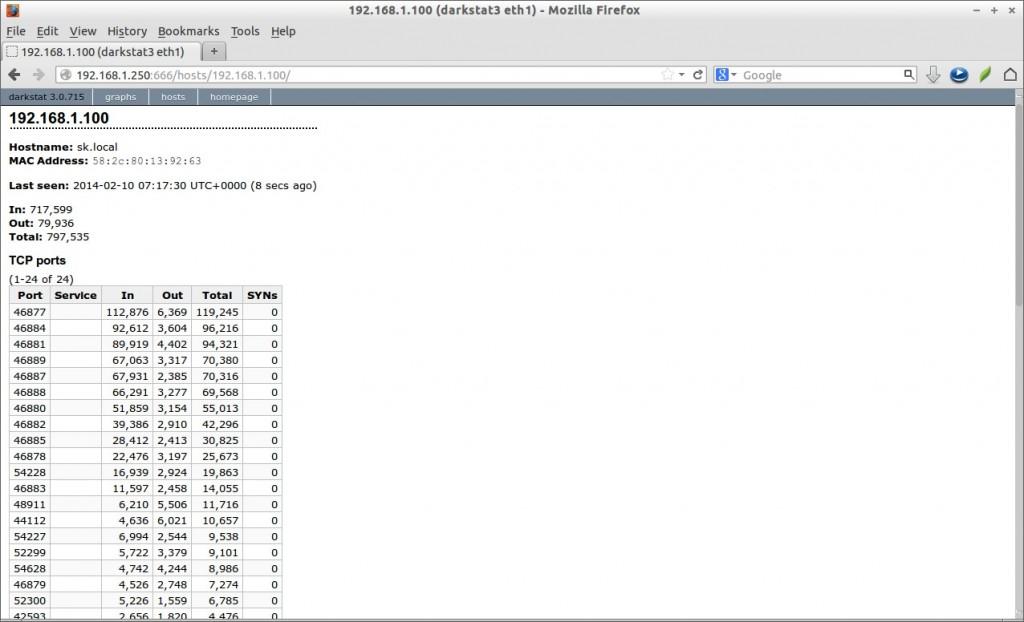 192.168.1.100 (darkstat3 eth1) - Mozilla Firefox_003